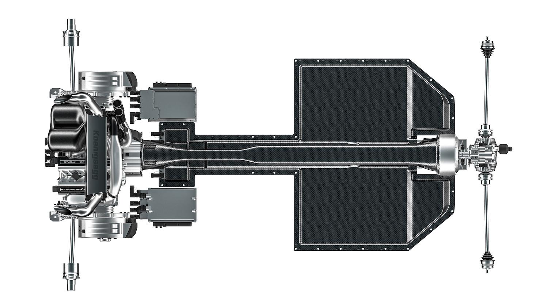 Koenigsegg drivetrain graphic