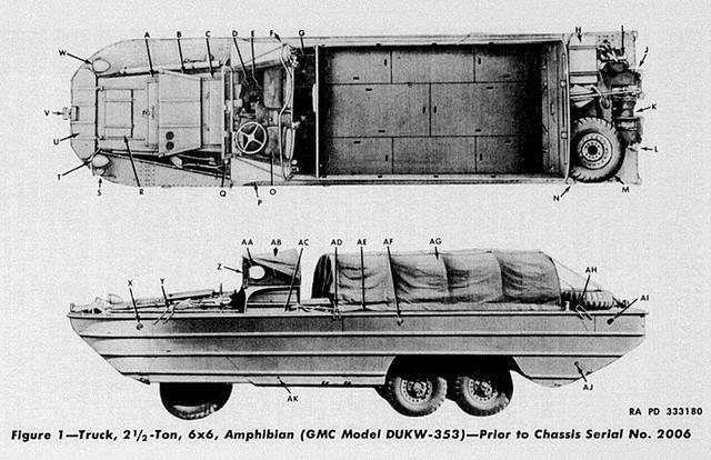 early dukw diagram from us army service manual