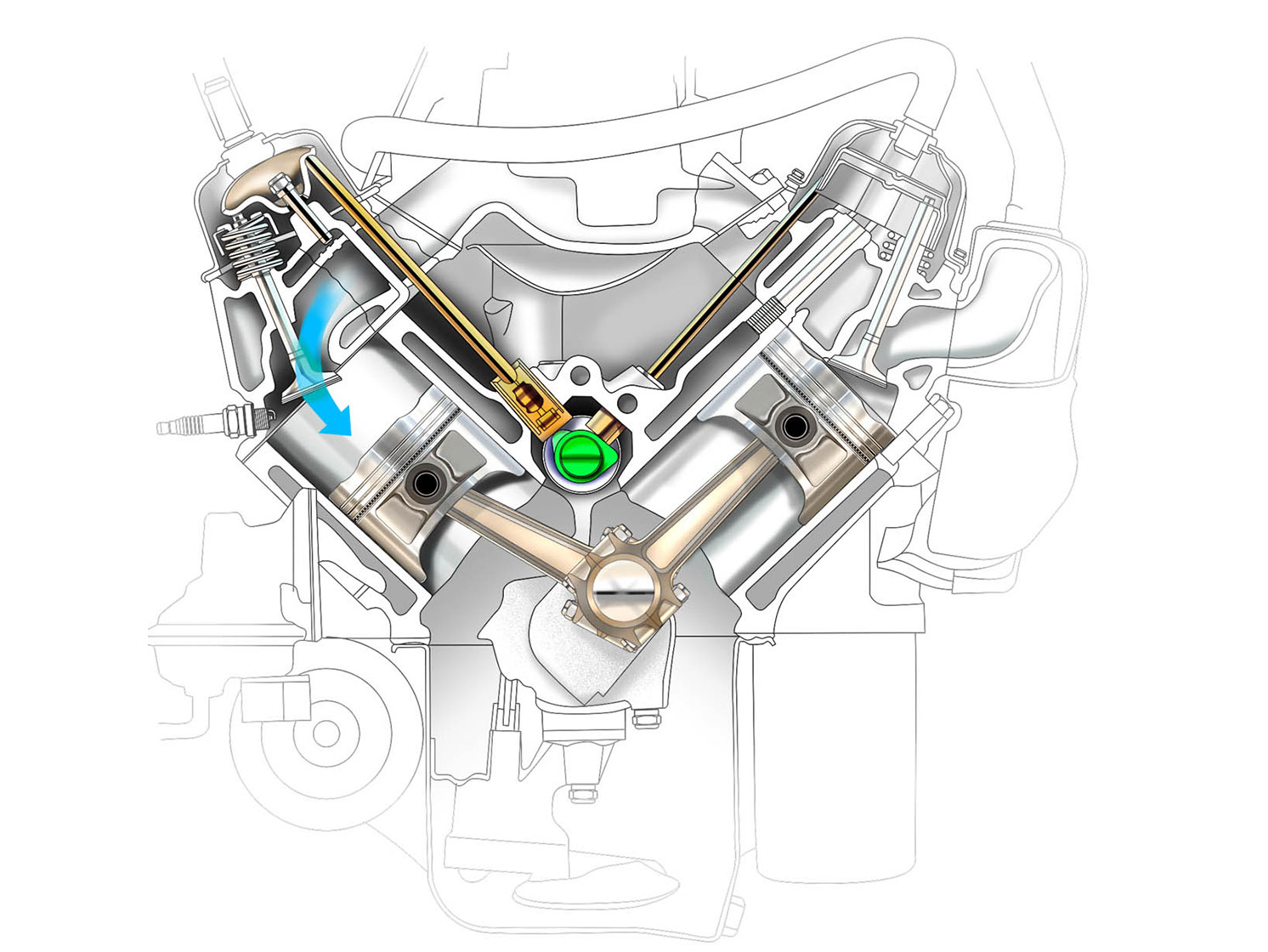 Overhead-Valve (OHV) or Pushrod Engine The calling card of the Chevy small-block